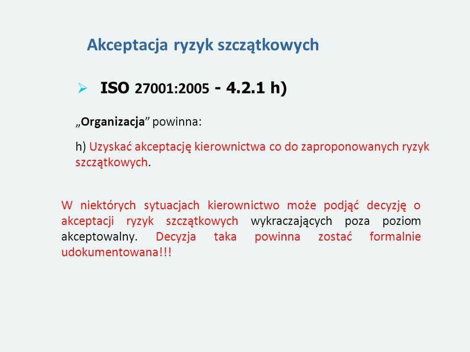 Akceptacja ryzyk szczątkowych ISO 27001:2005 - 4.2.1 h) h) Uzyskać akceptację kierownictwa co do zaproponowanych ryzyk szczątkowych.