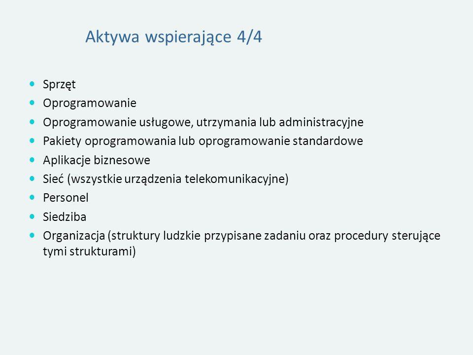 Aktywa wspierające 4/4 Sprzęt Oprogramowanie Oprogramowanie usługowe, utrzymania lub administracyjne Pakiety oprogramowania lub oprogramowanie standardowe Aplikacje biznesowe Sieć (wszystkie urządzenia telekomunikacyjne) Personel Siedziba Organizacja (struktury ludzkie przypisane zadaniu oraz procedury sterujące tymi strukturami)