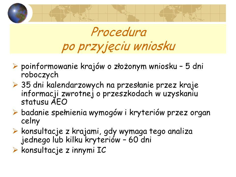 Procedura po przyjęciu wniosku poinformowanie krajów o złożonym wniosku – 5 dni roboczych 35 dni kalendarzowych na przesłanie przez kraje informacji z