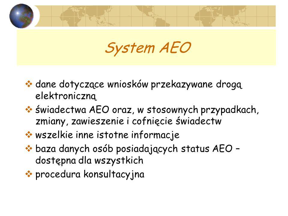 System AEO dane dotyczące wniosków przekazywane drogą elektroniczną świadectwa AEO oraz, w stosownych przypadkach, zmiany, zawieszenie i cofnięcie świadectw wszelkie inne istotne informacje baza danych osób posiadających status AEO – dostępna dla wszystkich procedura konsultacyjna
