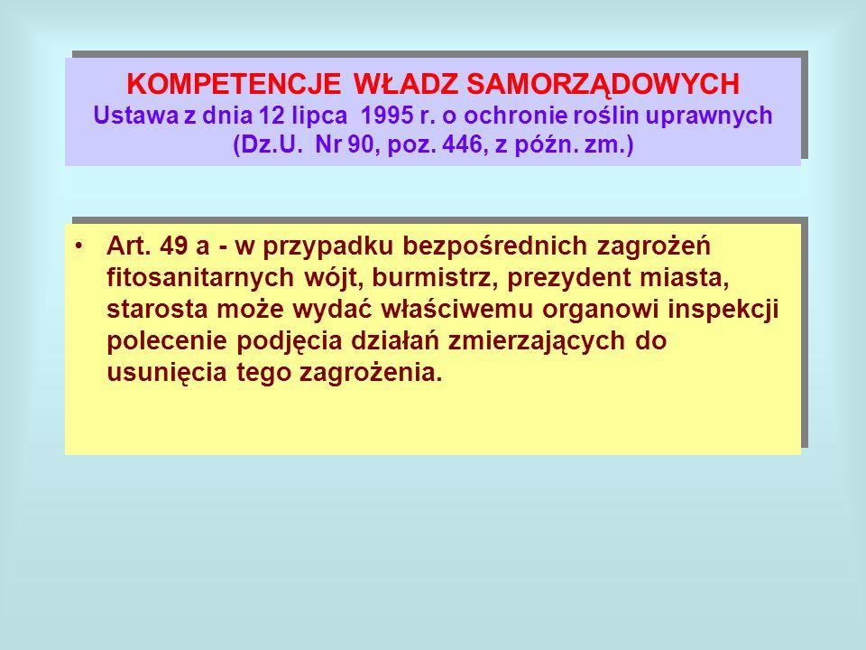 KOMPETENCJE WŁADZ SAMORZĄDOWYCH Ustawa z dnia 12 lipca 1995 r.