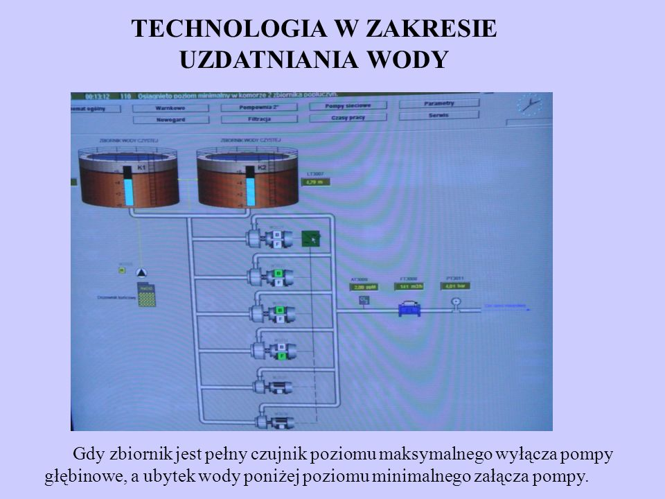 Gdy zbiornik jest pełny czujnik poziomu maksymalnego wyłącza pompy głębinowe, a ubytek wody poniżej poziomu minimalnego załącza pompy. TECHNOLOGIA W Z
