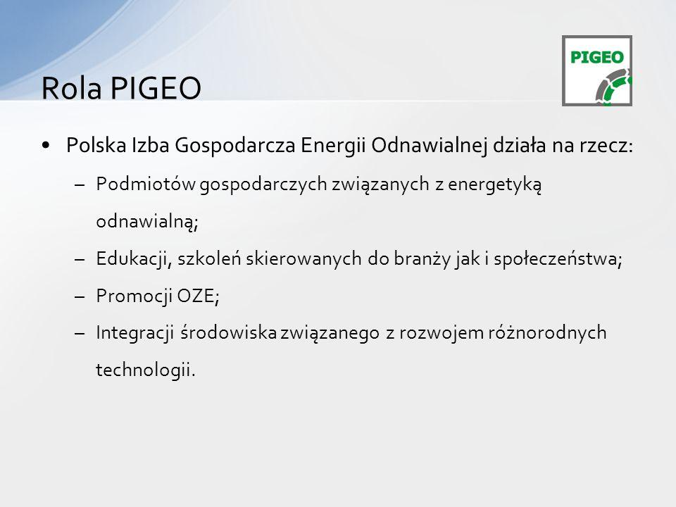 Polska Izba Gospodarcza Energii Odnawialnej działa na rzecz: –Podmiotów gospodarczych związanych z energetyką odnawialną; –Edukacji, szkoleń skierowanych do branży jak i społeczeństwa; –Promocji OZE; –Integracji środowiska związanego z rozwojem różnorodnych technologii.