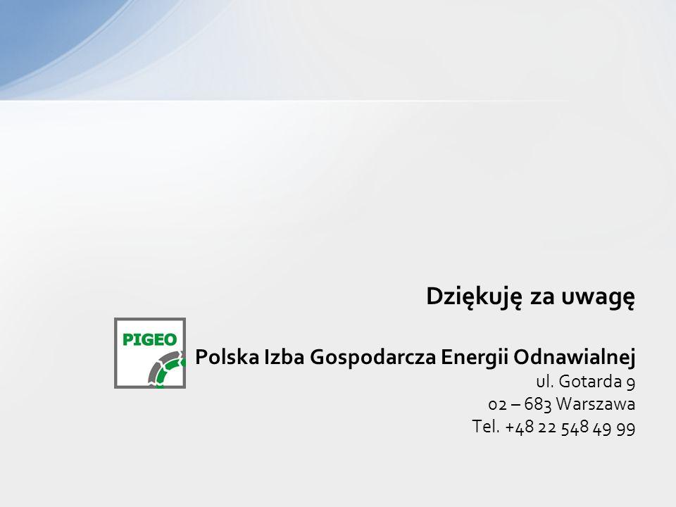Dziękuję za uwagę Polska Izba Gospodarcza Energii Odnawialnej ul.