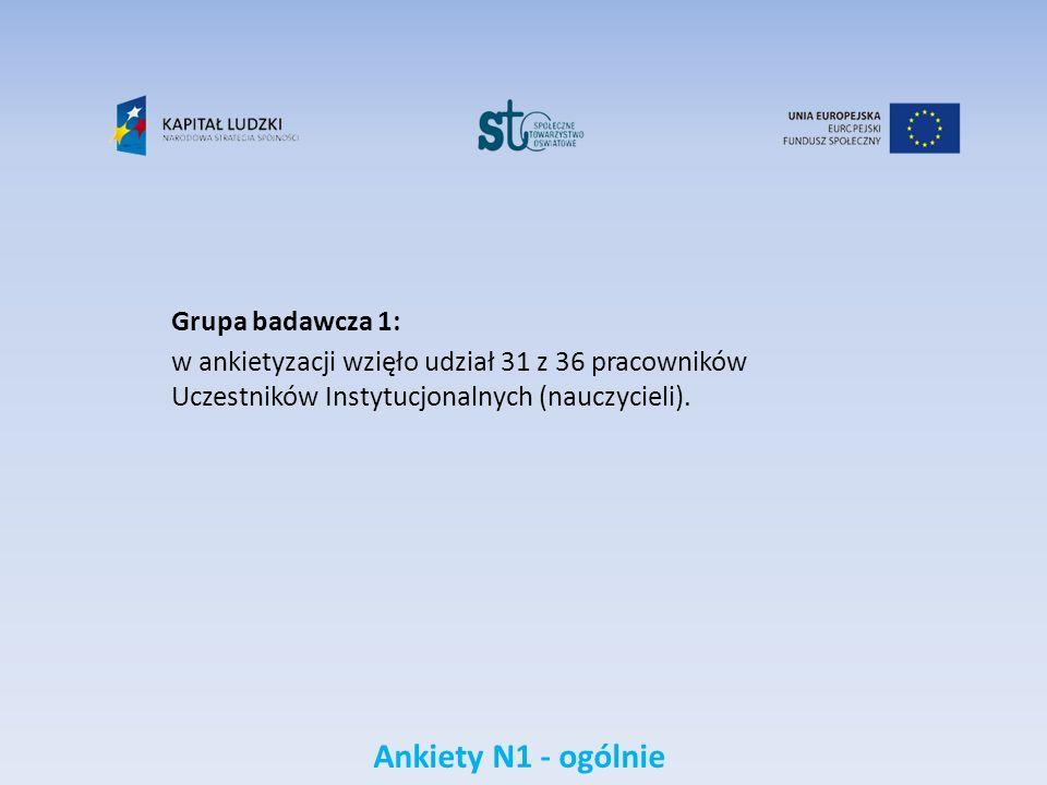 Ankiety N1 - ogólnie Grupa badawcza 1: w ankietyzacji wzięło udział 31 z 36 pracowników Uczestników Instytucjonalnych (nauczycieli).