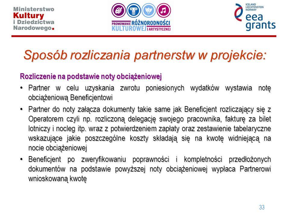33 Sposób rozliczania partnerstw w projekcie: Rozliczenie na podstawie noty obciążeniowej Partner w celu uzyskania zwrotu poniesionych wydatków wystaw