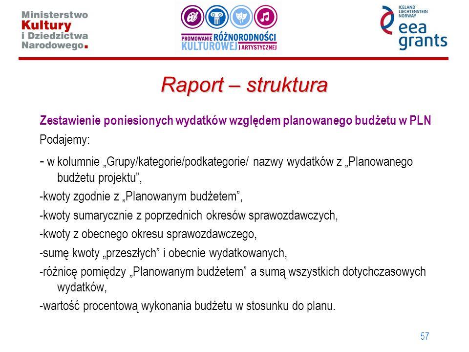 57 Zestawienie poniesionych wydatków względem planowanego budżetu w PLN Podajemy: - w kolumnie Grupy/kategorie/podkategorie/ nazwy wydatków z Planowanego budżetu projektu, -kwoty zgodnie z Planowanym budżetem, -kwoty sumarycznie z poprzednich okresów sprawozdawczych, -kwoty z obecnego okresu sprawozdawczego, -sumę kwoty przeszłych i obecnie wydatkowanych, -różnicę pomiędzy Planowanym budżetem a sumą wszystkich dotychczasowych wydatków, -wartość procentową wykonania budżetu w stosunku do planu.