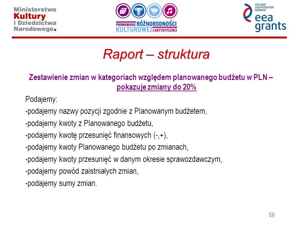 58 Zestawienie zmian w kategoriach względem planowanego budżetu w PLN – pokazuje zmiany do 20% Podajemy: -podajemy nazwy pozycji zgodnie z Planowanym budżetem, -podajemy kwoty z Planowanego budżetu, -podajemy kwotę przesunięć finansowych (-,+), -podajemy kwoty Planowanego budżetu po zmianach, -podajemy kwoty przesunięć w danym okresie sprawozdawczym, -podajemy powód zaistniałych zmian, -podajemy sumy zmian.
