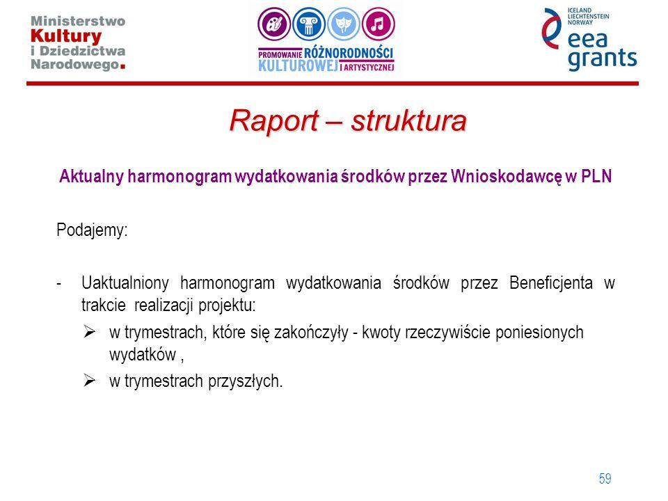 59 Aktualny harmonogram wydatkowania środków przez Wnioskodawcę w PLN Podajemy: -Uaktualniony harmonogram wydatkowania środków przez Beneficjenta w trakcie realizacji projektu: w trymestrach, które się zakończyły - kwoty rzeczywiście poniesionych wydatków, w trymestrach przyszłych.