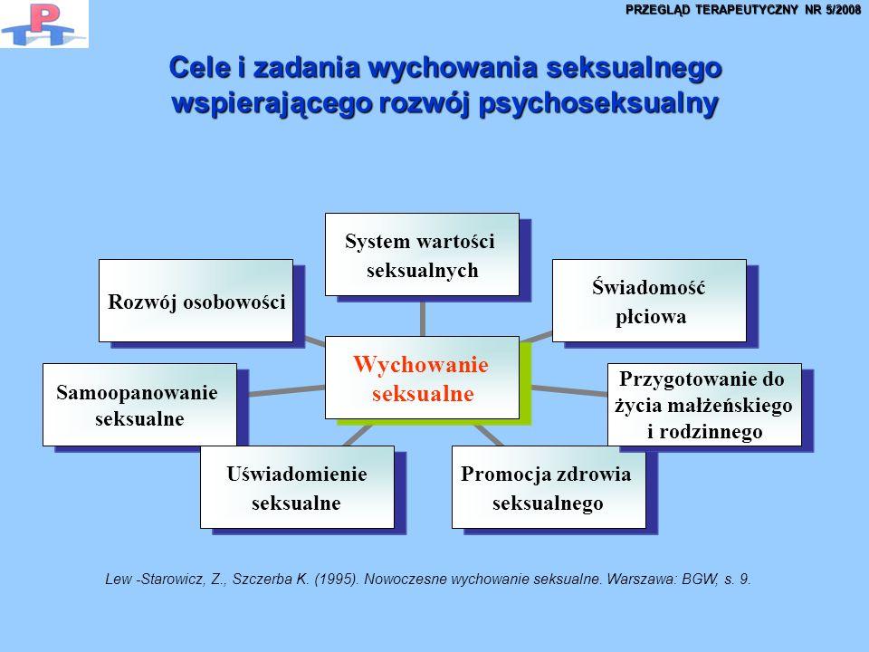 Cele i zadania wychowania seksualnego wspierającego rozwój psychoseksualny Wychowanie seksualne System wartości seksualnych Świadomość płciowa Przygotowanie do życia małżeńskiego i rodzinnego Promocja zdrowia seksualnego Uświadomienie seksualne Samoopanowanie seksualne Rozwój osobowości Lew -Starowicz, Z., Szczerba K.