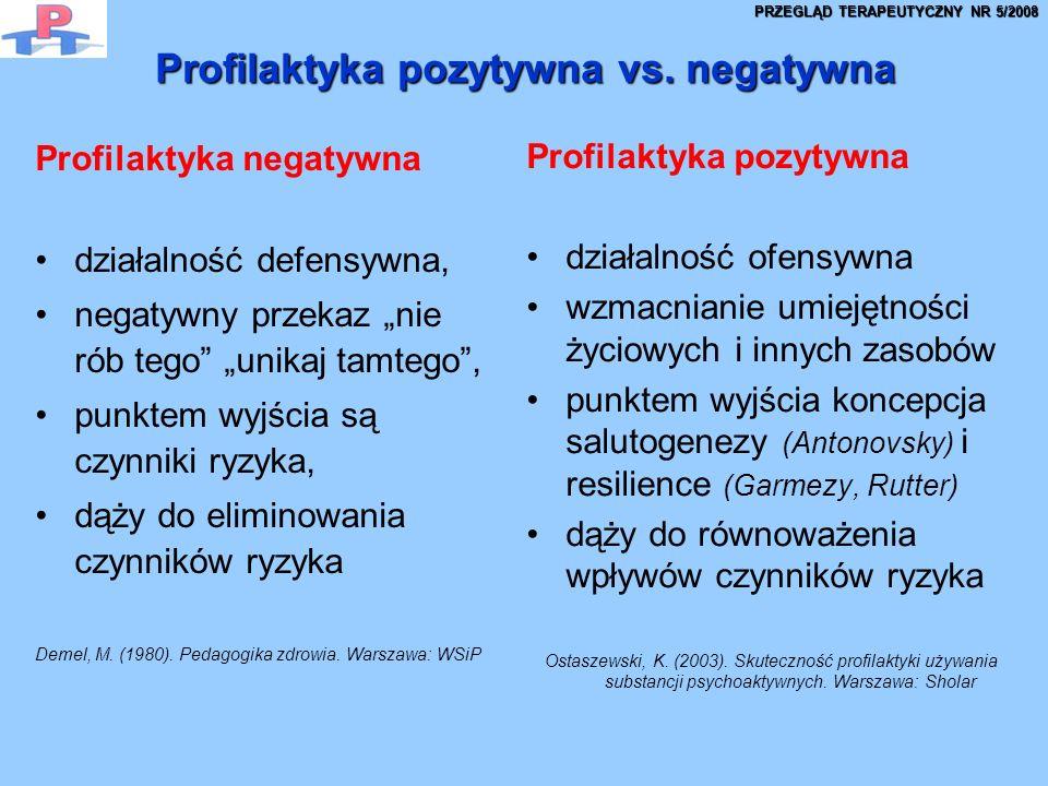 Profilaktyka pozytywna vs.