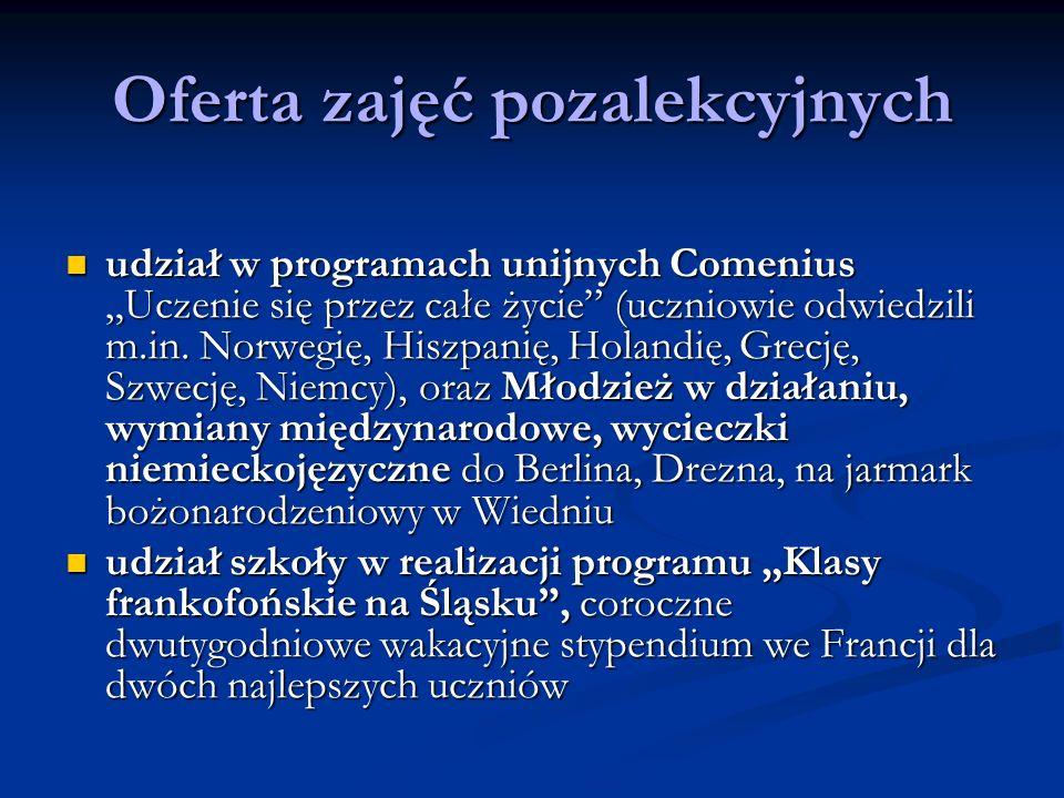 Oferta zajęć pozalekcyjnych udział w programach unijnych Comenius Uczenie się przez całe życie (uczniowie odwiedzili m.in.