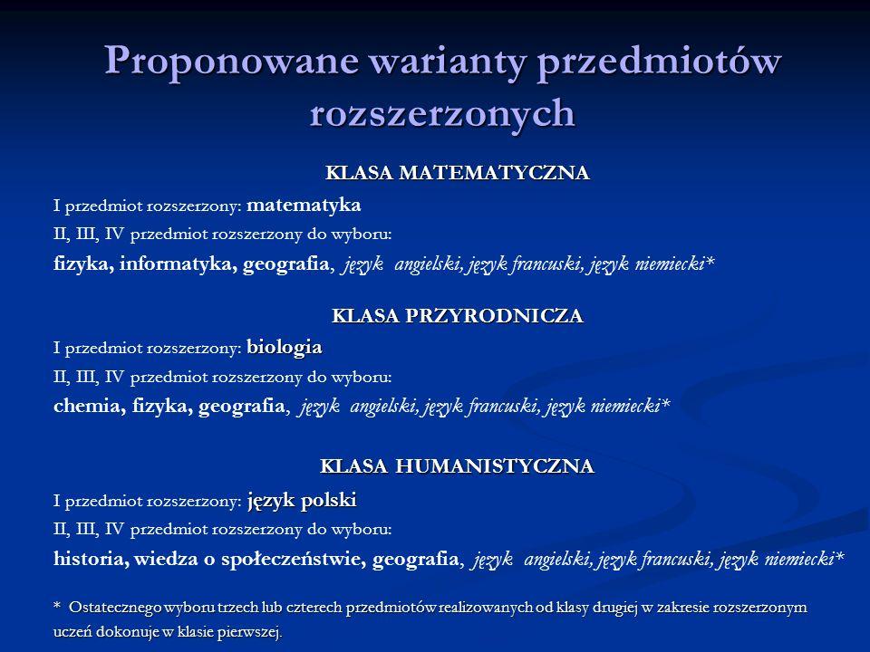 Proponowane warianty przedmiotów rozszerzonych KLASA MATEMATYCZNA I przedmiot rozszerzony: matematyka II, III, IV przedmiot rozszerzony do wyboru: fiz