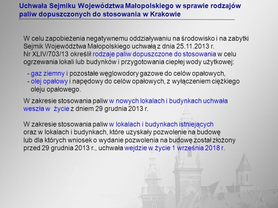 14 Uchwała Sejmiku Województwa Małopolskiego w sprawie rodzajów paliw dopuszczonych do stosowania w Krakowie W celu zapobieżenia negatywnemu oddziaływ