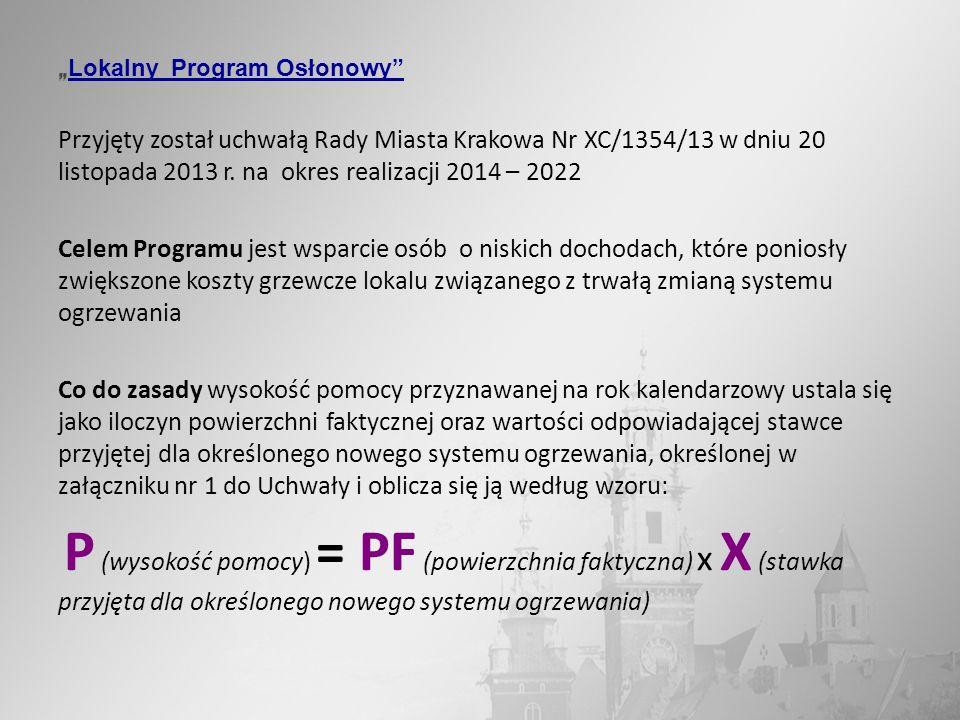 Lokalny Program Osłonowy Przyjęty został uchwałą Rady Miasta Krakowa Nr XC/1354/13 w dniu 20 listopada 2013 r. na okres realizacji 2014 – 2022 Celem P