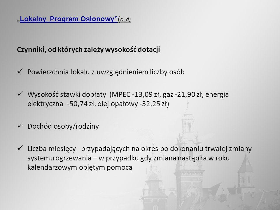 Lokalny Program Osłonowy( c. d) Czynniki, od których zależy wysokość dotacji Powierzchnia lokalu z uwzględnieniem liczby osób Wysokość stawki dopłaty