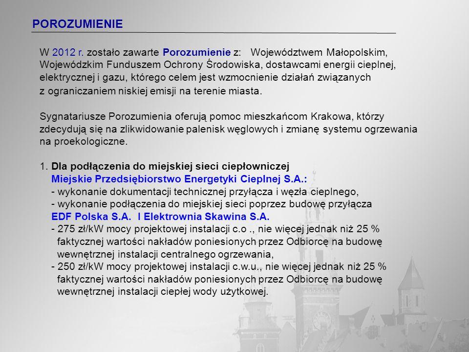 6 POROZUMIENIE W 2012 r. zostało zawarte Porozumienie z: Województwem Małopolskim, Wojewódzkim Funduszem Ochrony Środowiska, dostawcami energii ciepln