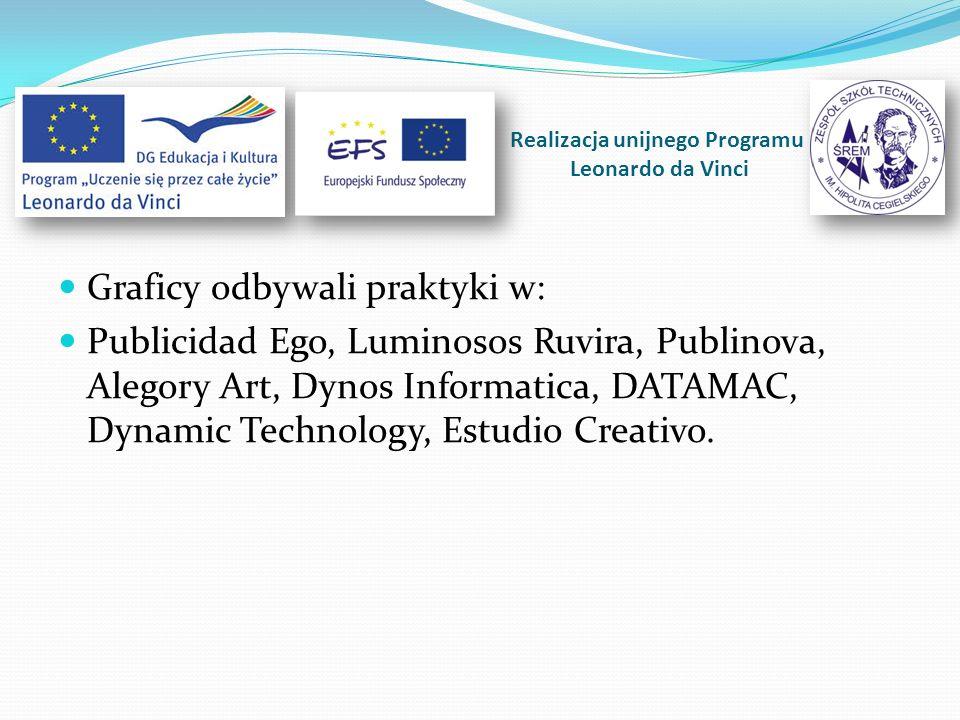 Graficy odbywali praktyki w: Publicidad Ego, Luminosos Ruvira, Publinova, Alegory Art, Dynos Informatica, DATAMAC, Dynamic Technology, Estudio Creativo.