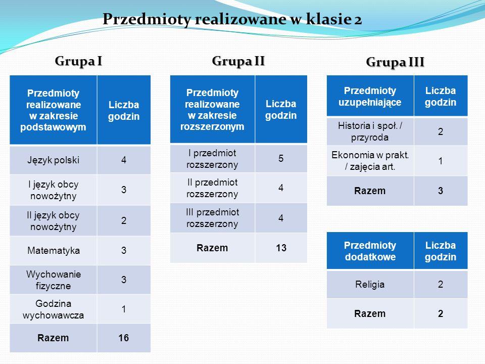 Zasady wyboru przedmiotów rozszerzonych Klasa I rozszerzenie (obowiązkowe) 2 A matematyka 2 M matematyka 2 B biologia 2 C biologia (gr.