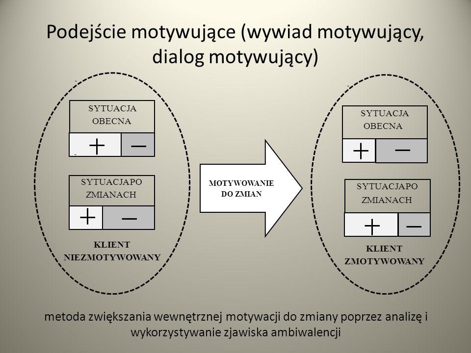 Podejście motywujące (wywiad motywujący, dialog motywujący) - SYTUACJA PO ZMIANACH - SYTUACJA OBECNA - SYTUACJA OBECNA - SYTUACJA PO ZMIANACH MOTYWOWANIE DO ZMIAN KLIENT NIEZMOTYWOWANY KLIENT ZMOTYWOWANY metoda zwiększania wewnętrznej motywacji do zmiany poprzez analizę i wykorzystywanie zjawiska ambiwalencji