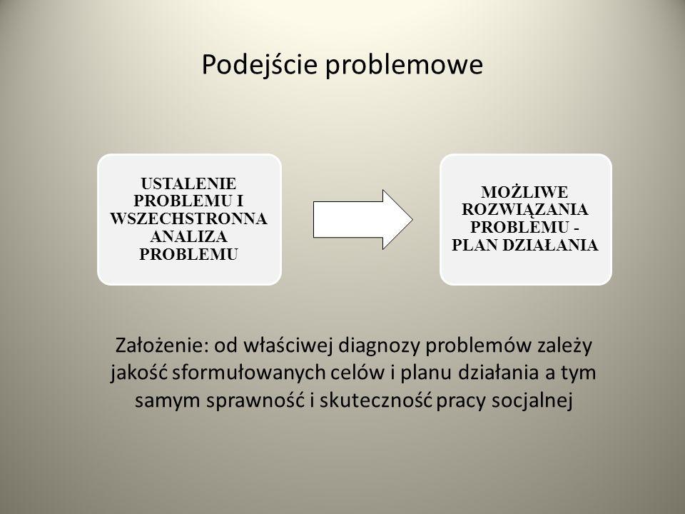Podejście problemowe USTALENIE PROBLEMU I WSZECHSTRONNA ANALIZA PROBLEMU MOŻLIWE ROZWIĄZANIA PROBLEMU - PLAN DZIAŁANIA Założenie: od właściwej diagnozy problemów zależy jakość sformułowanych celów i planu działania a tym samym sprawność i skuteczność pracy socjalnej