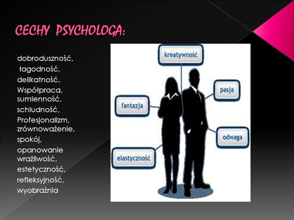 podstawowe elementy ż ycia codziennego – psychicznego; psychologia fizjologiczna – biologiczne mechanizmy Zachowania; wra ż enia, spostrze ż enia, my ś lenie, wola, uwaga, pami ęć