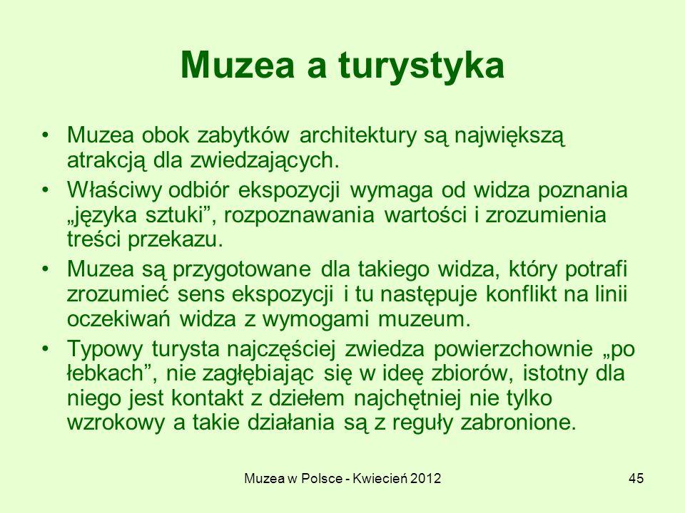 Muzea w Polsce - Kwiecień 201245 Muzea a turystyka Muzea obok zabytków architektury są największą atrakcją dla zwiedzających. Właściwy odbiór ekspozyc