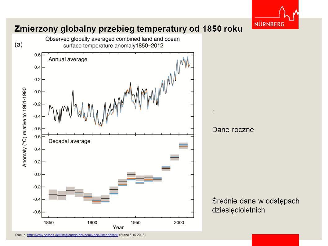 Zmierzony globalny przebieg temperatury od 1850 roku Quelle: http://www.scilogs.de/klimalounge/der-neue-ipcc-klimabericht/ (Stand 8.10.2013)http://www.scilogs.de/klimalounge/der-neue-ipcc-klimabericht/ : Dane roczne Średnie dane w odstępach dziesięcioletnich