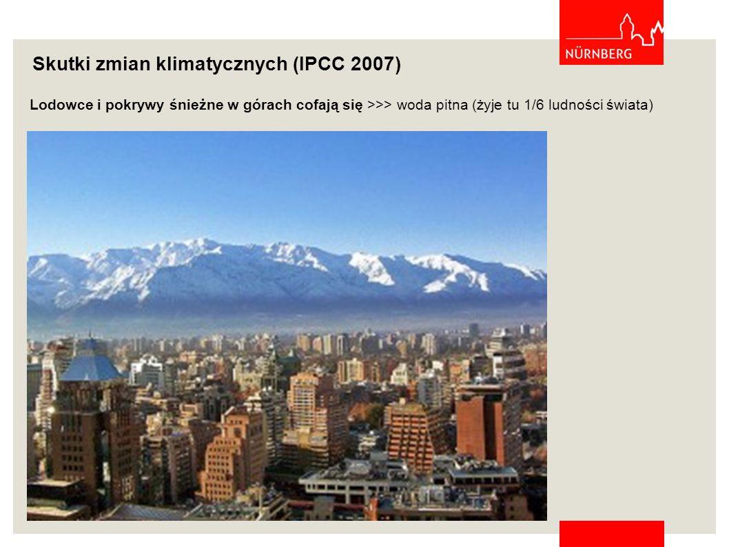 Lodowce i pokrywy śnieżne w górach cofają się >>> woda pitna (żyje tu 1/6 ludności świata) Skutki zmian klimatycznych (IPCC 2007)