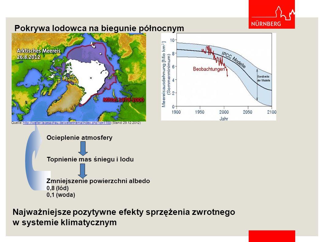 Ocieplenie atmosfery Najważniejsze pozytywne efekty sprzężenia zwrotnego w systemie klimatycznym Topnienie mas śniegu i lodu Zmniejszenie powierzchni albedo 0,8 (lód) 0,1 (woda) Pokrywa lodowca na biegunie północnym Quelle: http://wetter.tagesschau.de/wetterthema/index.php?id=1169 (Stand: 29.12.2012)http://wetter.tagesschau.de/wetterthema/index.php?id=1169