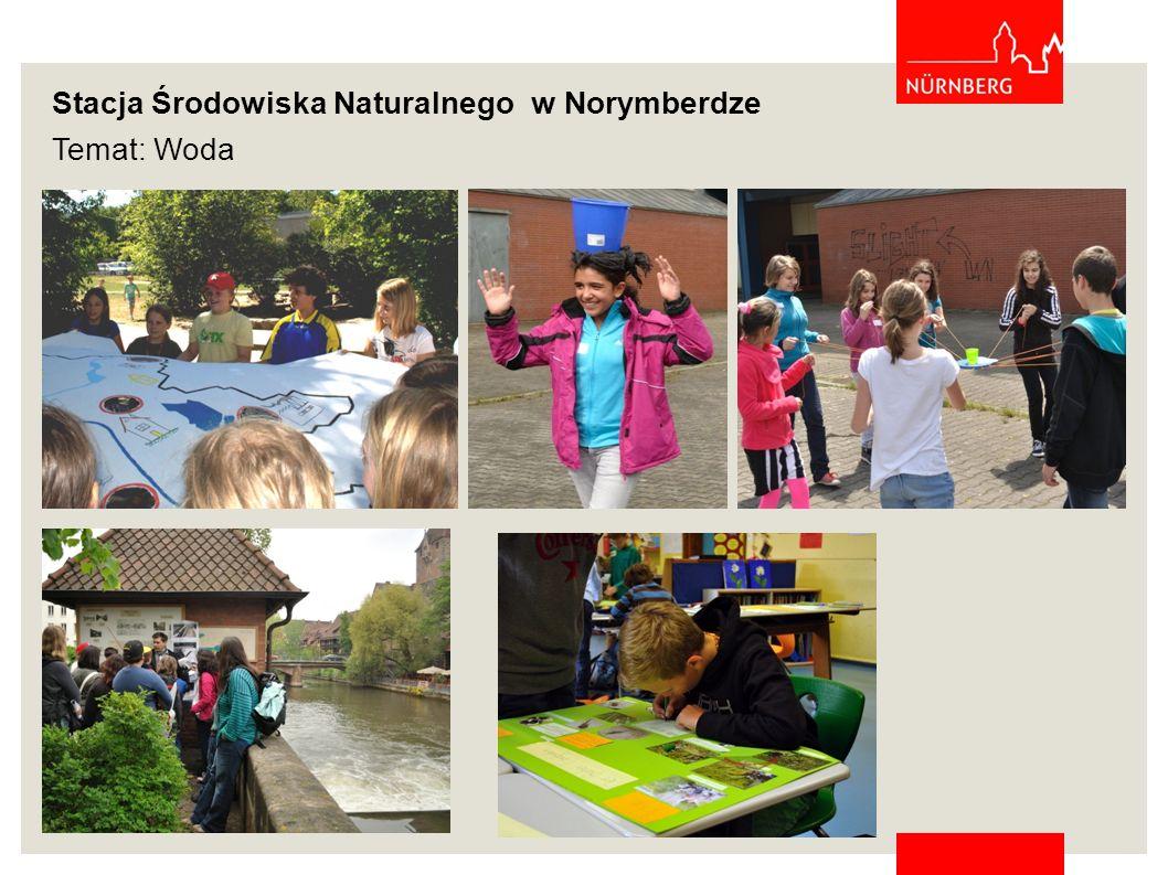 Stacja Środowiska Naturalnego w Norymberdze Temat: Woda
