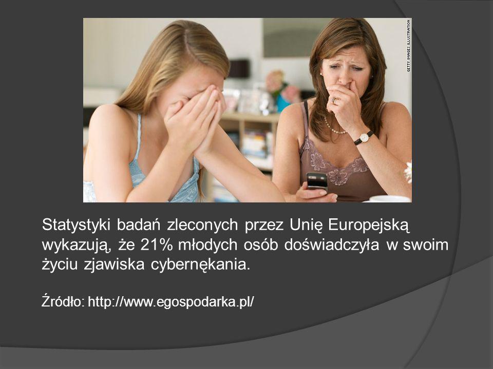 Statystyki badań zleconych przez Unię Europejską wykazują, że 21% młodych osób doświadczyła w swoim życiu zjawiska cybernękania. Źródło: http://www.eg