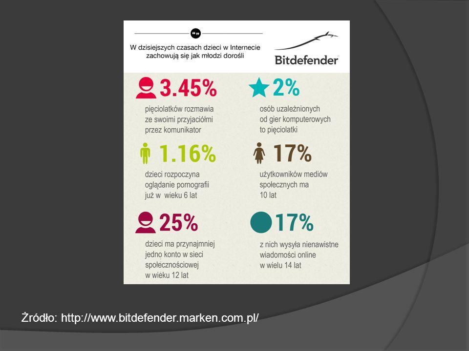 Żródło: http://www.bitdefender.marken.com.pl/