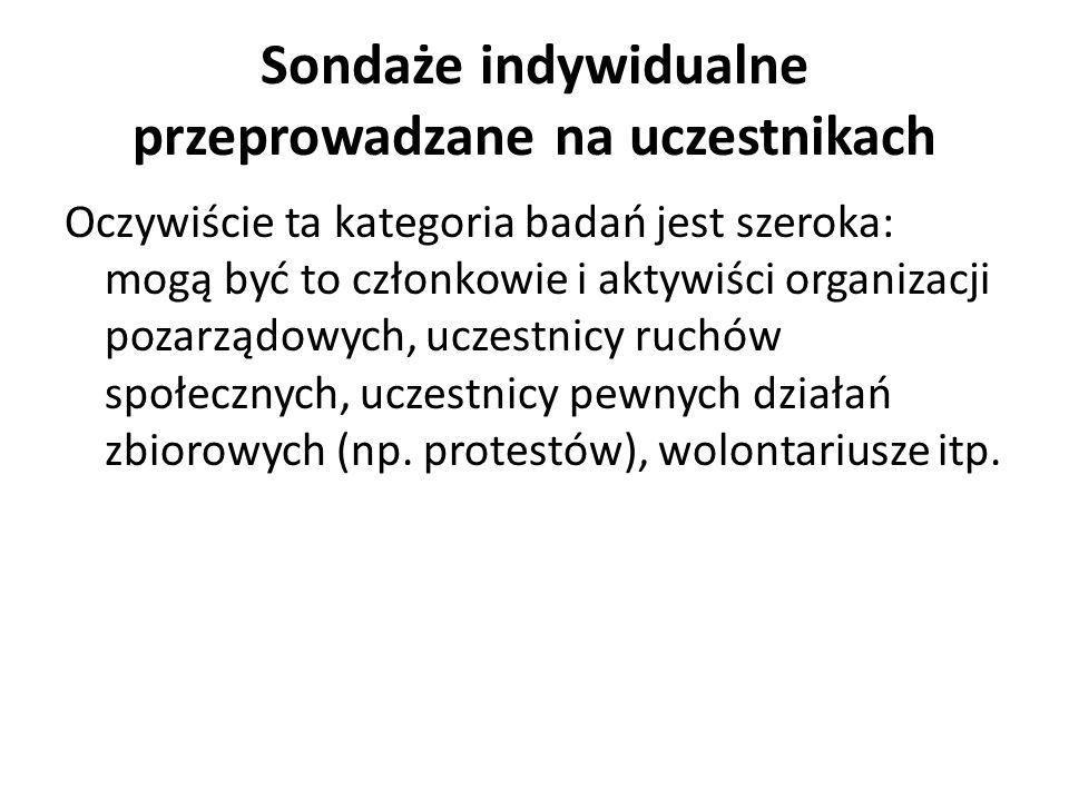 Sondaże indywidualne przeprowadzane na uczestnikach Oczywiście ta kategoria badań jest szeroka: mogą być to członkowie i aktywiści organizacji pozarzą