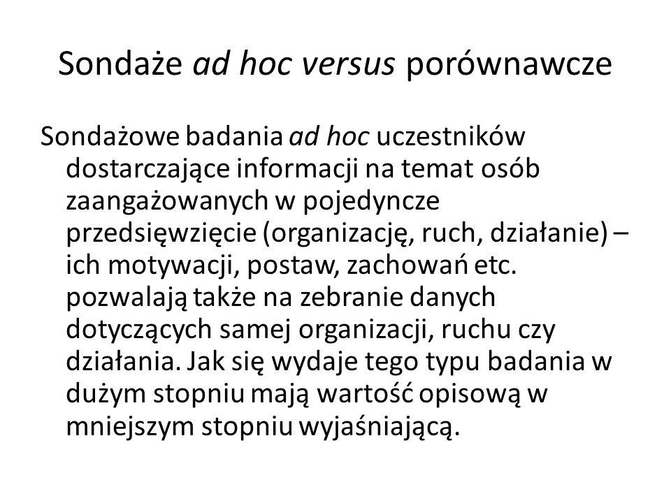 Sondaże ad hoc versus porównawcze Sondażowe badania ad hoc uczestników dostarczające informacji na temat osób zaangażowanych w pojedyncze przedsięwzię
