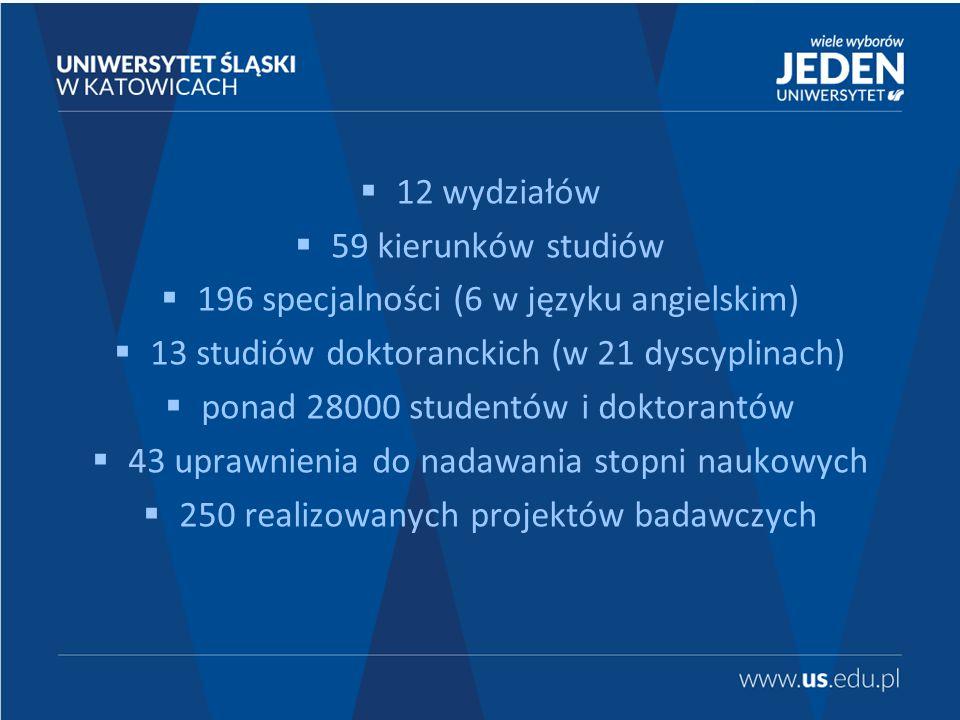 12 wydziałów 59 kierunków studiów 196 specjalności (6 w języku angielskim) 13 studiów doktoranckich (w 21 dyscyplinach) ponad 28000 studentów i doktor