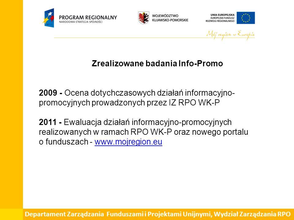 Departament Zarządzania Funduszami i Projektami Unijnymi, Wydział Zarządzania RPO Zrealizowane badania Info-Promo 2009 - Ocena dotychczasowych działań informacyjno- promocyjnych prowadzonych przez IZ RPO WK-P 2011 - Ewaluacja działań informacyjno-promocyjnych realizowanych w ramach RPO WK-P oraz nowego portalu o funduszach - www.mojregion.euwww.mojregion.eu