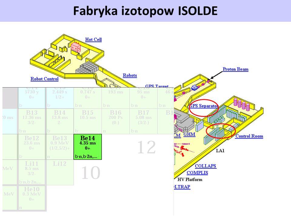 Fabryka izotopow ISOLDE