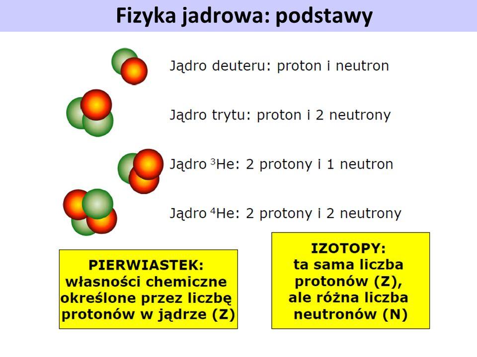 Tabela nuklidow, czyli jader atomowych Ok 300 nuklidow trwalych 3000 zidentyfikowanych nuklidow nietrwalych