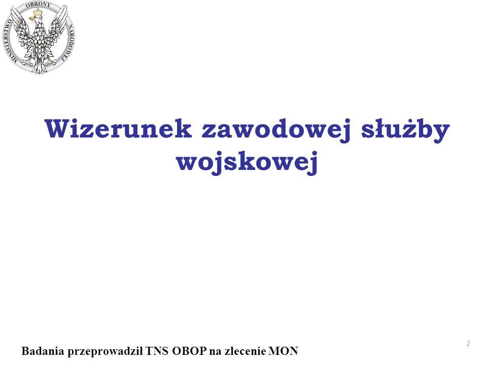 2 DEPARTAMENT PRASOWO - INFORMACYJNY Wizerunek zawodowej służby wojskowej Badania przeprowadził TNS OBOP na zlecenie MON