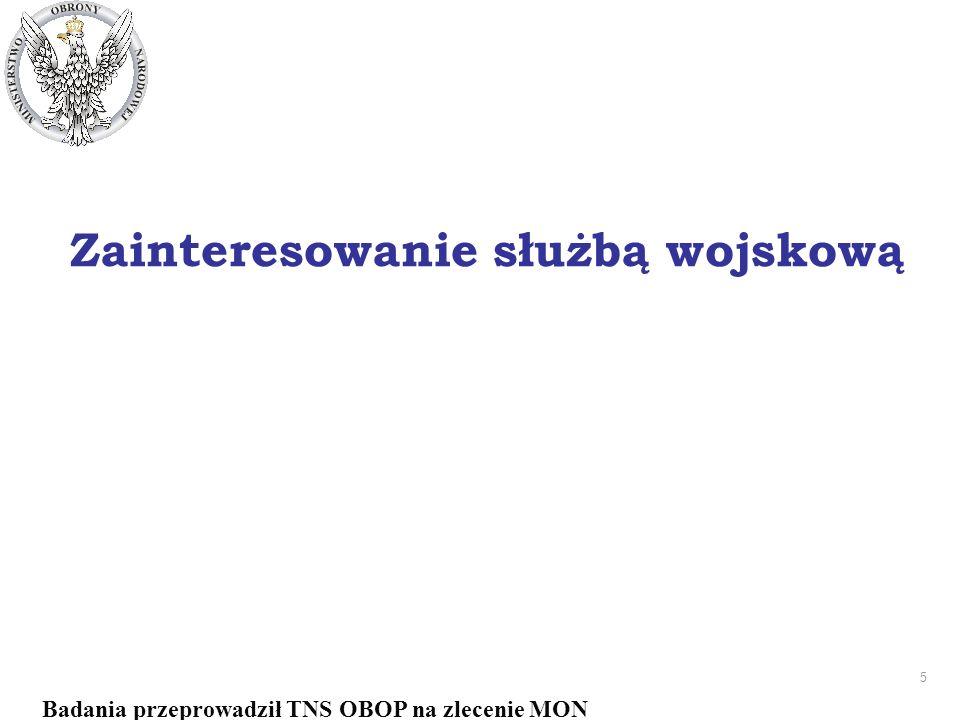 5 DEPARTAMENT PRASOWO - INFORMACYJNY Zainteresowanie służbą wojskową Badania przeprowadził TNS OBOP na zlecenie MON