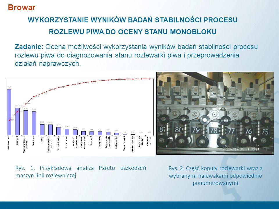 Metodyka badań: Aby zrealizować założony cel wykorzystano metodę statystycznego sterowania procesem i poddano analizie: - wskaźnik Cp (wskaźnik zdolności procesu) oraz wskaźnik Cpk (wskaźnik wycentrowania procesu), - karty kontrolne.