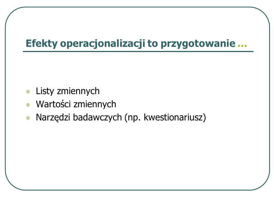 Efekty operacjonalizacji to przygotowanie … Listy zmiennych Wartości zmiennych Narzędzi badawczych (np. kwestionariusz)