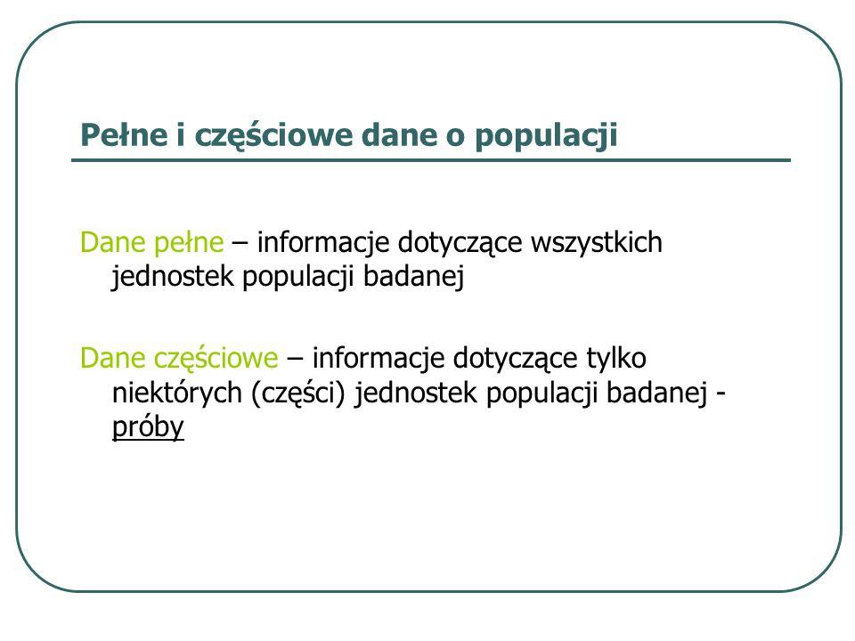 Pełne i częściowe dane o populacji Dane pełne – informacje dotyczące wszystkich jednostek populacji badanej Dane częściowe – informacje dotyczące tylk