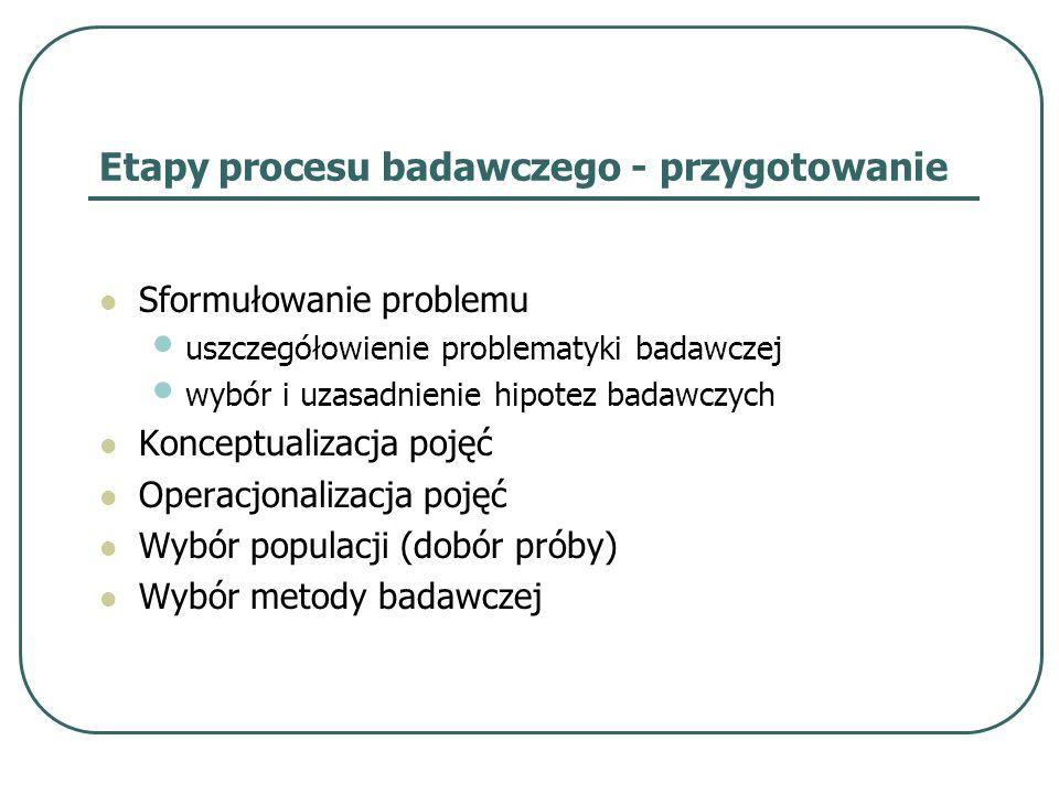 Etapy procesu badawczego - przygotowanie Sformułowanie problemu uszczegółowienie problematyki badawczej wybór i uzasadnienie hipotez badawczych Koncep
