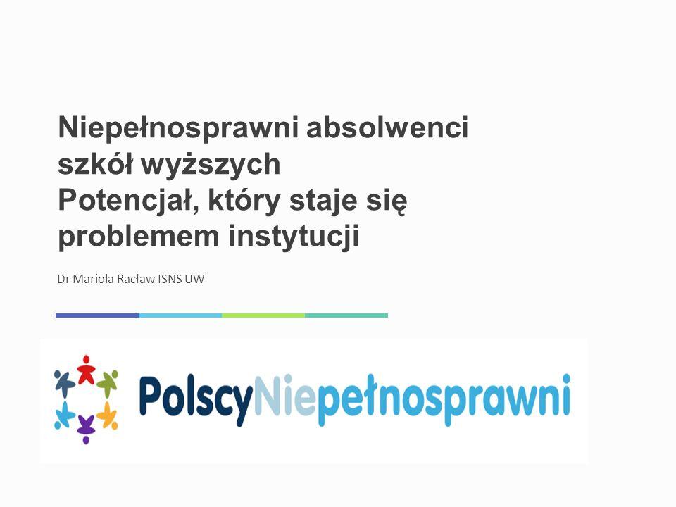Niepełnosprawni absolwenci szkół wyższych Potencjał, który staje się problemem instytucji Dr Mariola Racław ISNS UW