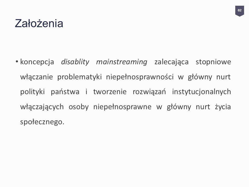 Założenia koncepcja disablity mainstreaming zalecająca stopniowe włączanie problematyki niepełnosprawności w główny nurt polityki państwa i tworzenie rozwiązań instytucjonalnych włączających osoby niepełnosprawne w główny nurt życia społecznego.
