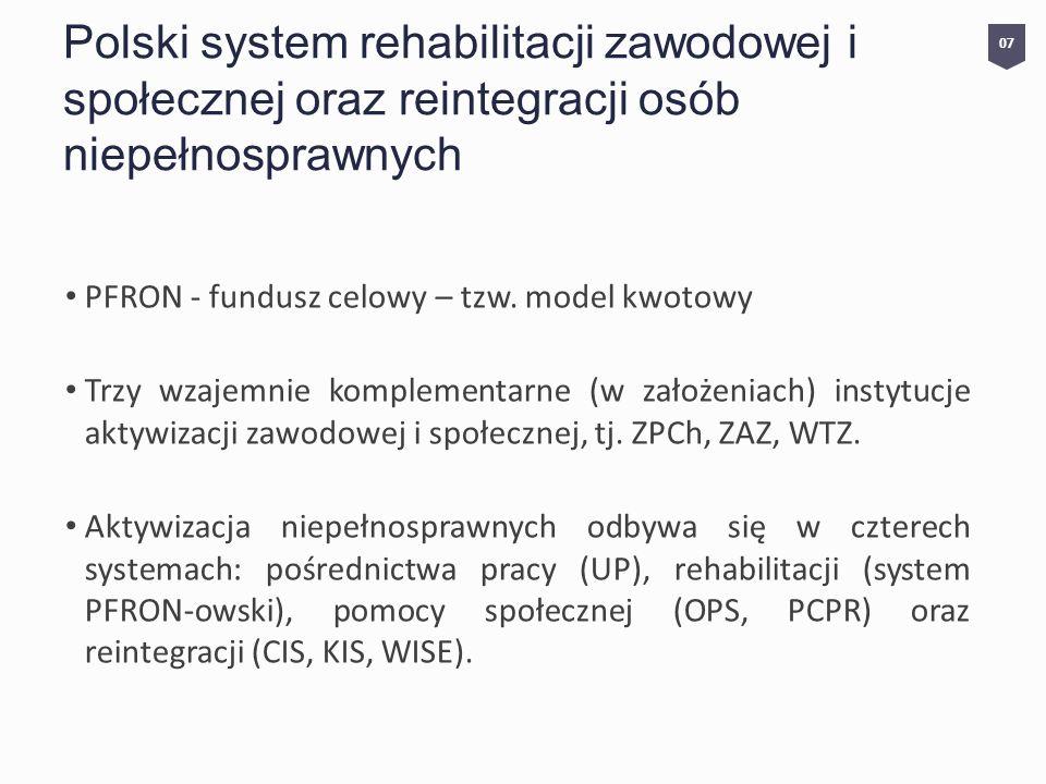 Polski system rehabilitacji zawodowej i społecznej oraz reintegracji osób niepełnosprawnych PFRON - fundusz celowy – tzw.