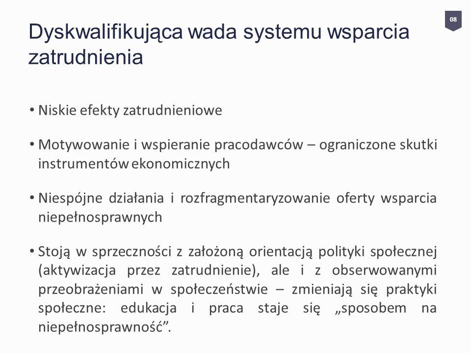 Dyskwalifikująca wada systemu wsparcia zatrudnienia Niskie efekty zatrudnieniowe Motywowanie i wspieranie pracodawców – ograniczone skutki instrumentów ekonomicznych Niespójne działania i rozfragmentaryzowanie oferty wsparcia niepełnosprawnych Stoją w sprzeczności z założoną orientacją polityki społecznej (aktywizacja przez zatrudnienie), ale i z obserwowanymi przeobrażeniami w społeczeństwie – zmieniają się praktyki społeczne: edukacja i praca staje się sposobem na niepełnosprawność.