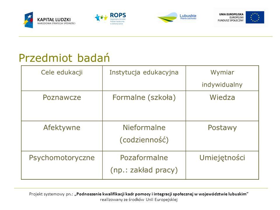 Projekt systemowy pn.: Podnoszenie kwalifikacji kadr pomocy i integracji społecznej w województwie lubuskim realizowany ze środków Unii Europejskiej Przedmiot badań
